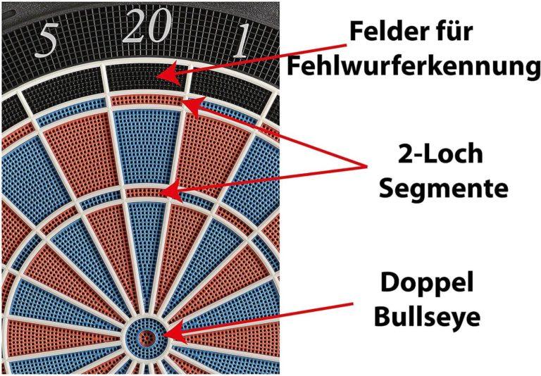 dartona jx 2000